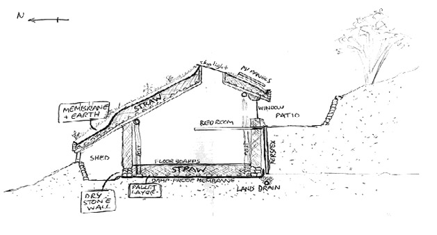 Build your own Hobbit House