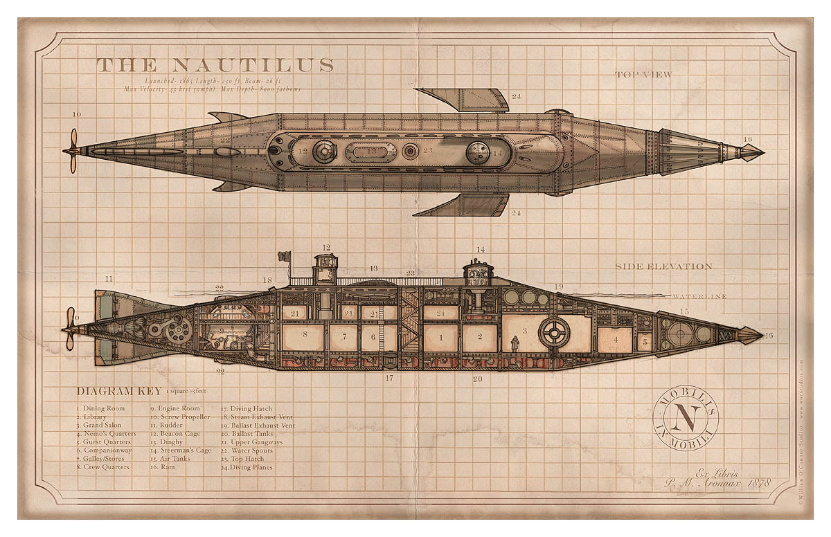 bbecb-nautilus-diagram