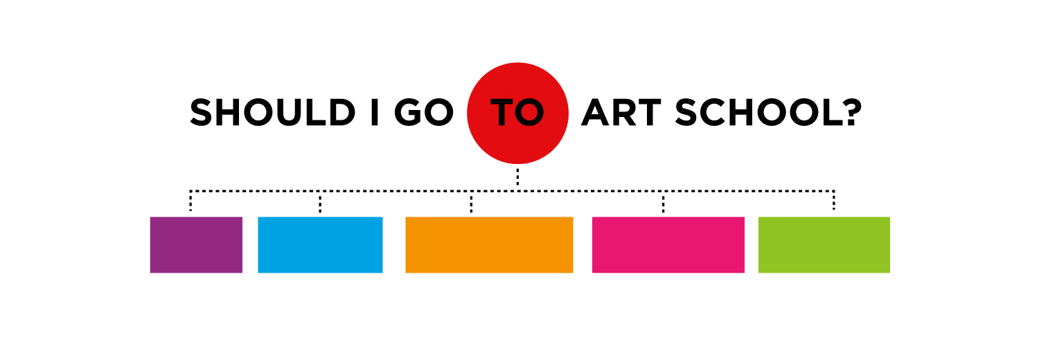 Should You Go To Art School: A Flow Chart