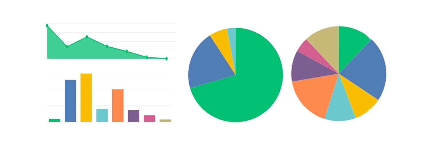 Results of the Artist Income and Goals Survey 2019