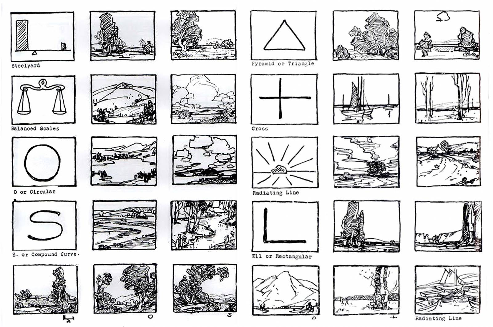 15 Types of Composition